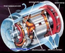 ремонт генератора SEAT (Сеат)